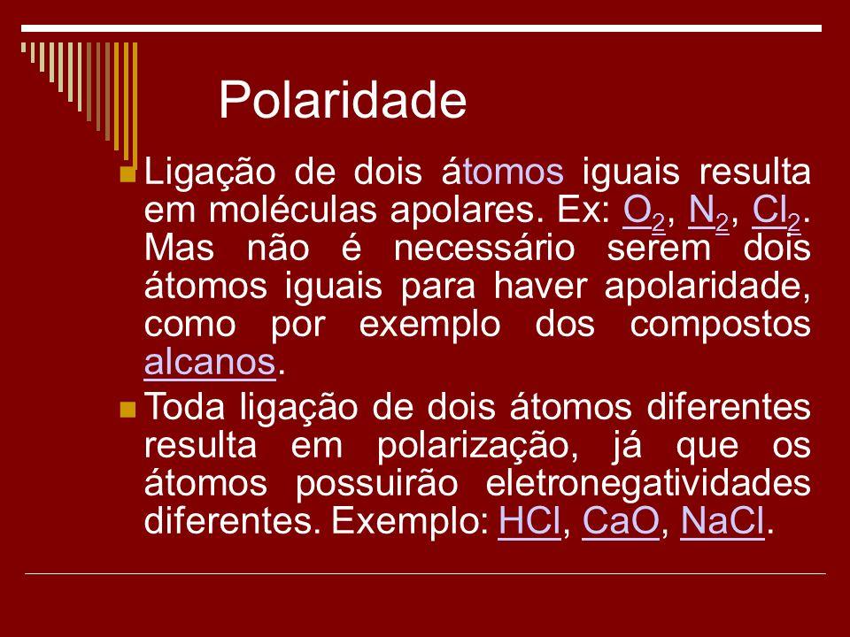 Ligação de dois átomos iguais resulta em moléculas apolares.