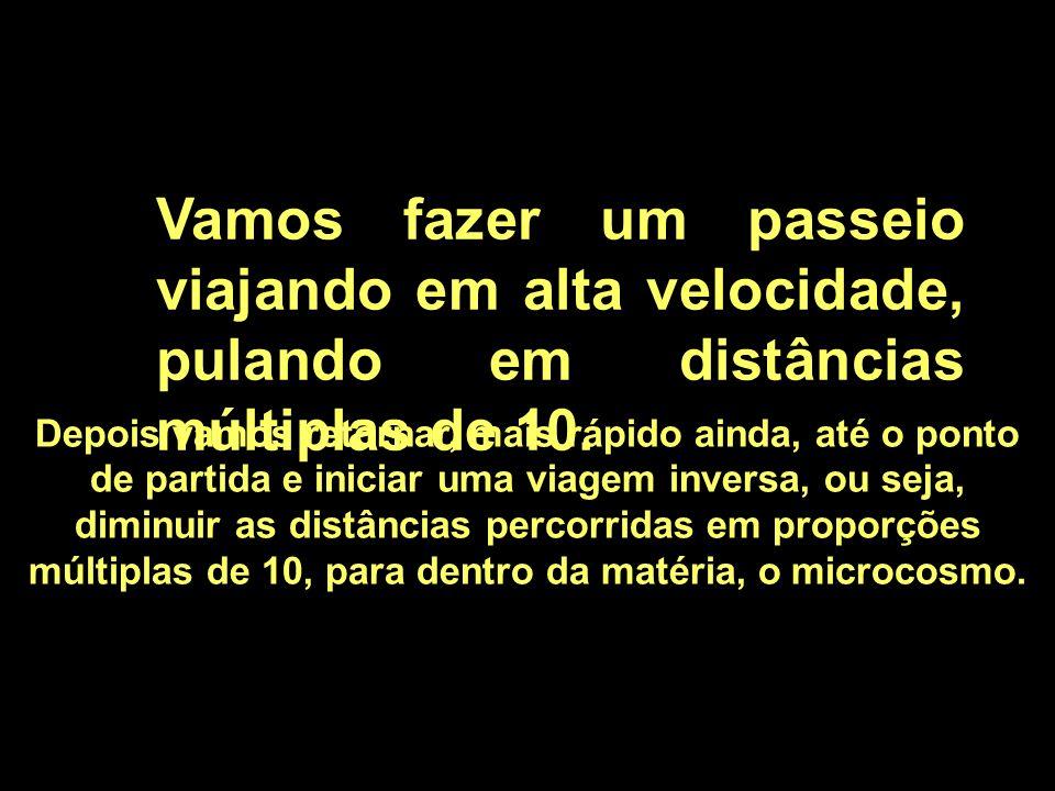 . POTÊNCIAS DE 10 DO MICRO AO MACROCOSMO