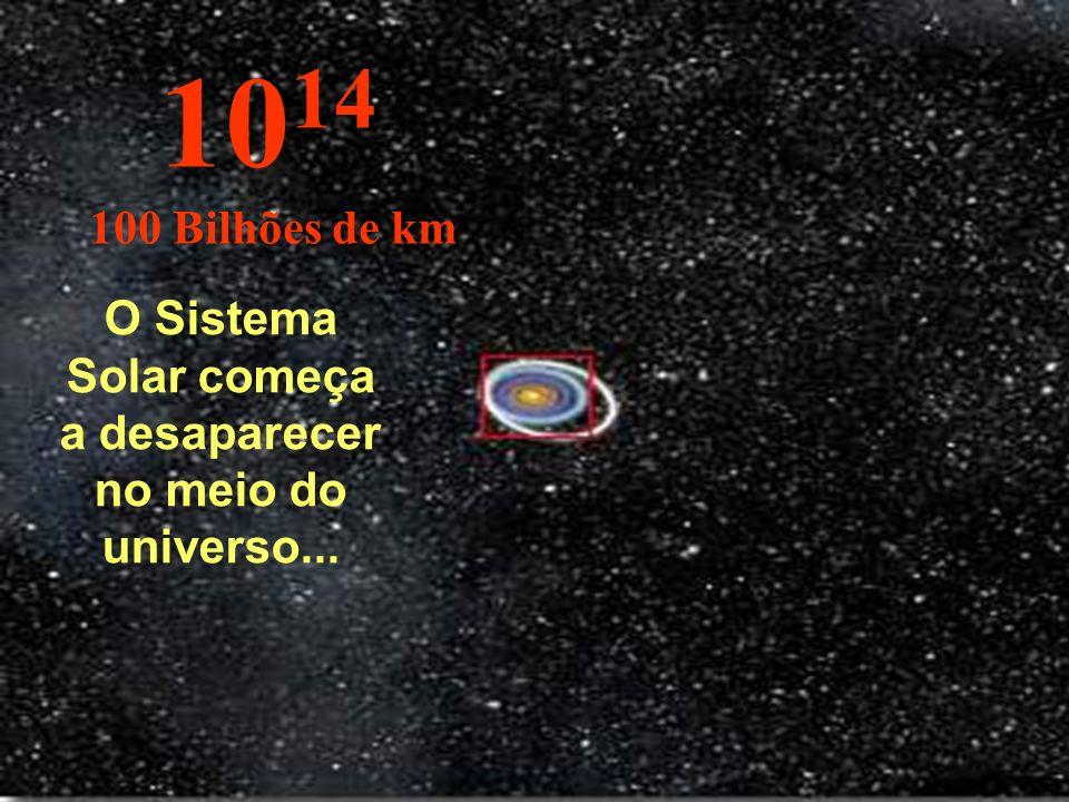 A essa altura de nossa viagem conseguimos enxergar todo o Sistema Solar e a órbita de seus planetas. 10 13 10 Bilhões de km