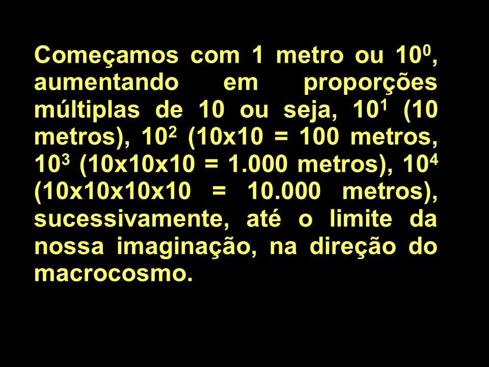 Começamos com 1 metro ou 10 0, aumentando em proporções múltiplas de 10 ou seja, 10 1 (10 metros), 10 2 (10x10 = 100 metros, 10 3 (10x10x10 = 1.000 metros), 10 4 (10x10x10x10 = 10.000 metros), sucessivamente, até o limite da nossa imaginação, na direção do macrocosmo.