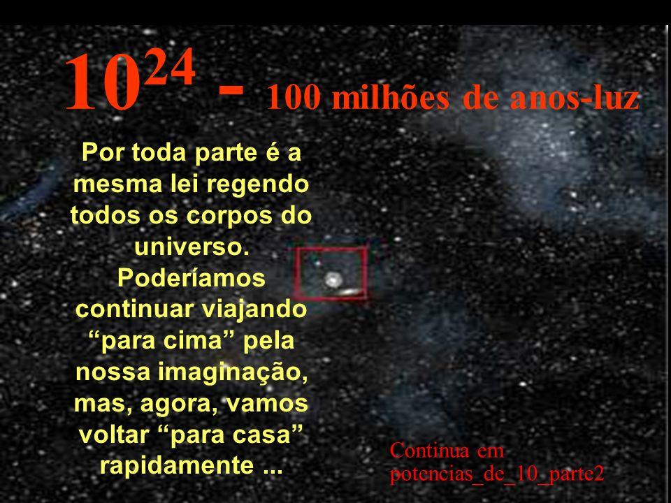 Nessa imensa distância da origem, as galáxias tornam-se pequenos aglomerados e entre elas imensidões de espaços vazios. 10 23 - 10 milhões de anos-luz
