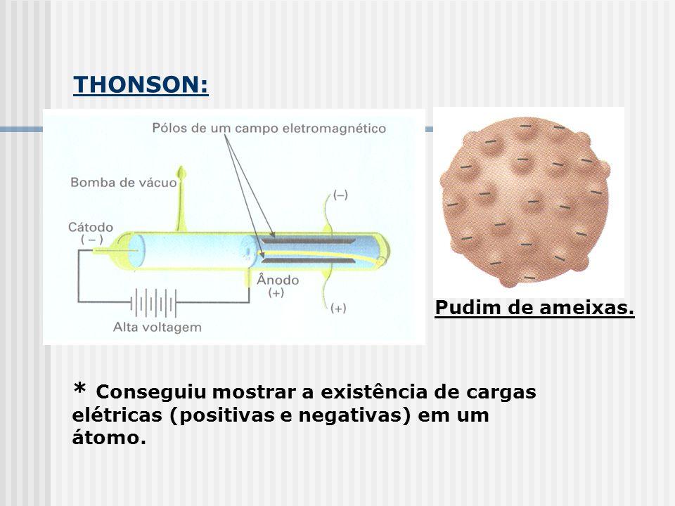 THONSON: Pudim de ameixas. * Conseguiu mostrar a existência de cargas elétricas (positivas e negativas) em um átomo.