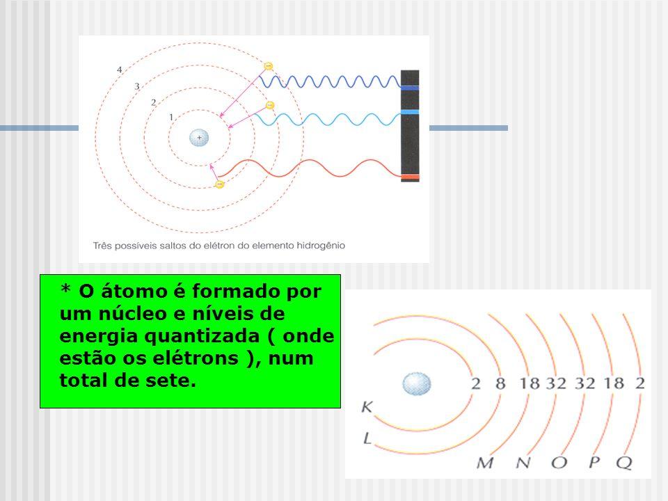 * O átomo é formado por um núcleo e níveis de energia quantizada ( onde estão os elétrons ), num total de sete.