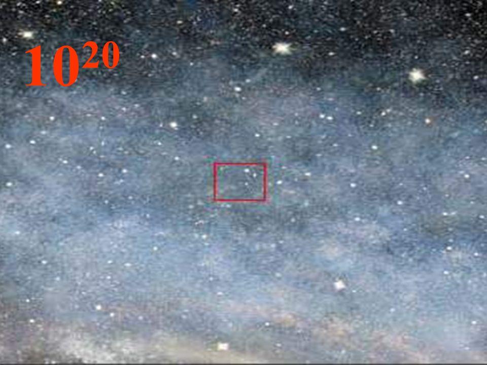 Neste mundo em miniatura podemos observar os elétrons no campo do átomo. 10 -11 10 picometros