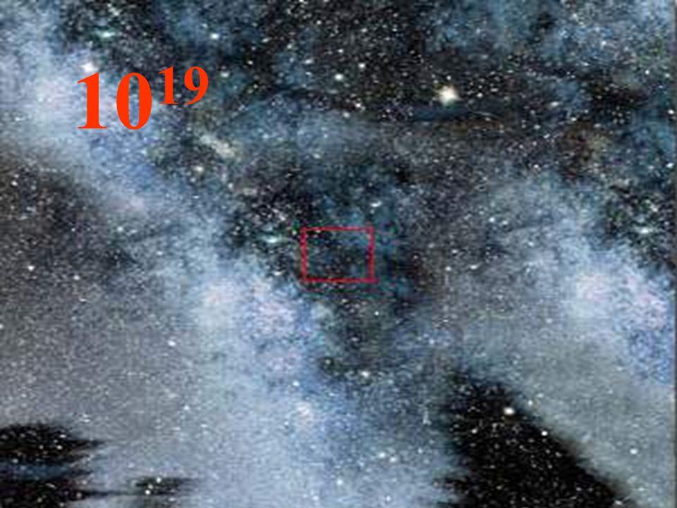 Um imenso espaço vazio entre o núcleo e as órbitas de elétrons. 10 -12 1 Picometro
