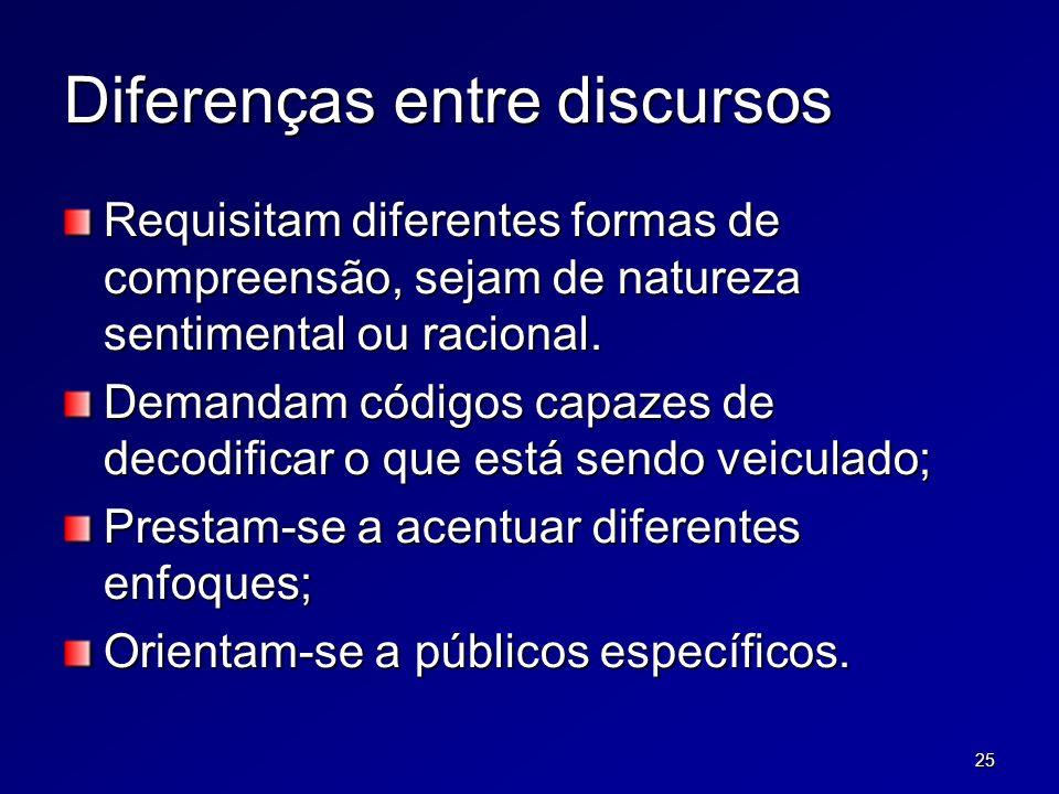 25 Diferenças entre discursos Requisitam diferentes formas de compreensão, sejam de natureza sentimental ou racional. Demandam códigos capazes de deco