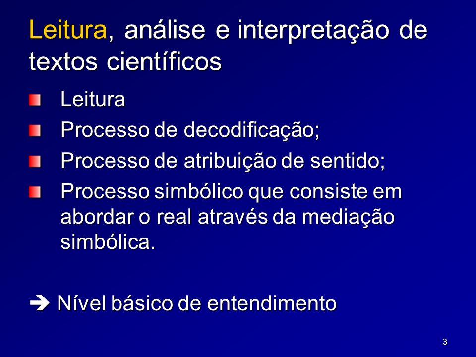 3 Leitura, análise e interpretação de textos científicos Leitura Processo de decodificação; Processo de atribuição de sentido; Processo simbólico que consiste em abordar o real através da mediação simbólica.