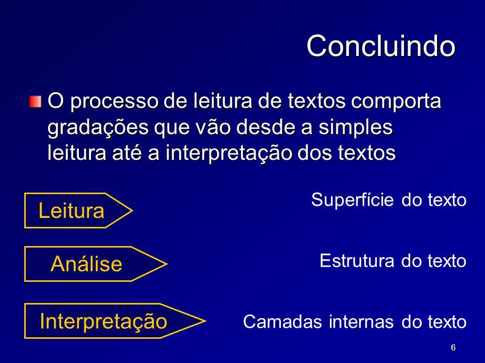 6 Concluindo O processo de leitura de textos comporta gradações que vão desde a simples leitura até a interpretação dos textos Leitura Interpretação Análise Superfície do texto Camadas internas do texto Estrutura do texto