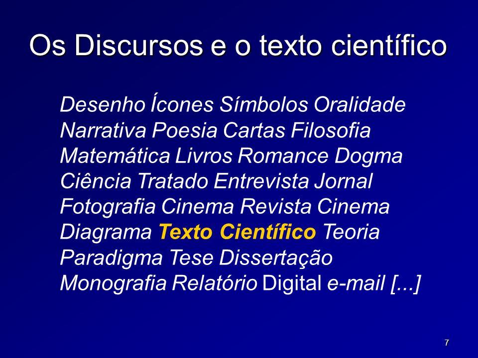 7 Os Discursos e o texto científico Desenho Ícones Símbolos Oralidade Narrativa Poesia Cartas Filosofia Matemática Livros Romance Dogma Ciência Tratad
