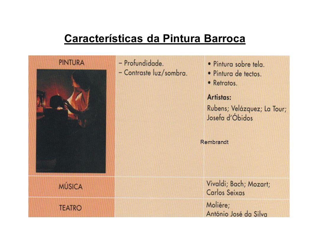 Características da Pintura Barroca Rembrandt