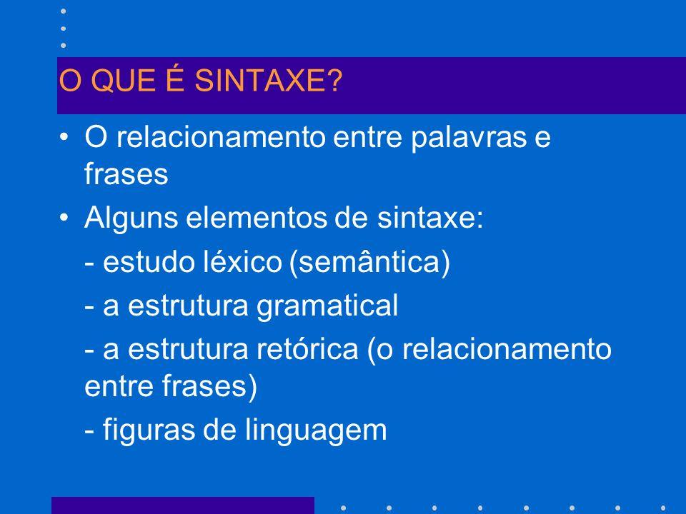O QUE É SINTAXE? O relacionamento entre palavras e frases Alguns elementos de sintaxe: - estudo léxico (semântica) - a estrutura gramatical - a estrut