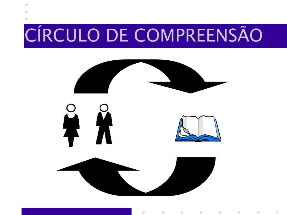 CÍRCULO DE COMPREENSÃO