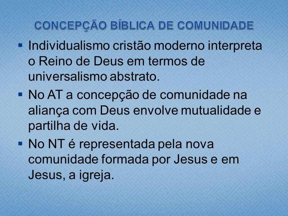 Individualismo cristão moderno interpreta o Reino de Deus em termos de universalismo abstrato. No AT a concepção de comunidade na aliança com Deus env