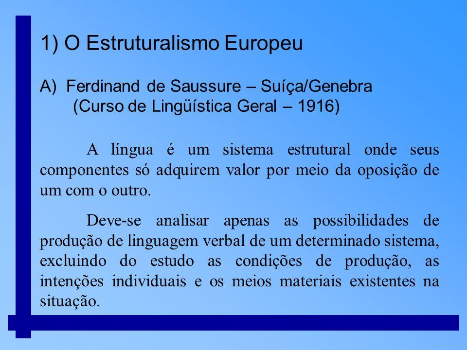 Programa estruturalista de Saussure i) Língua X Fala.