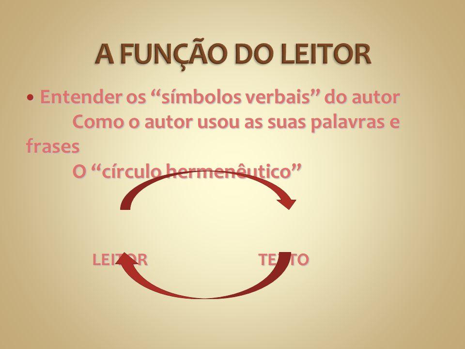 Entender os símbolos verbais do autor Entender os símbolos verbais do autor Como o autor usou as suas palavras e frases O círculo hermenêutico LEITORT