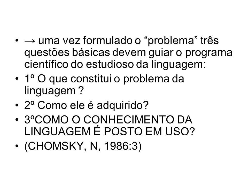 uma vez formulado o problema três questões básicas devem guiar o programa científico do estudioso da linguagem: 1º O que constitui o problema da lingu
