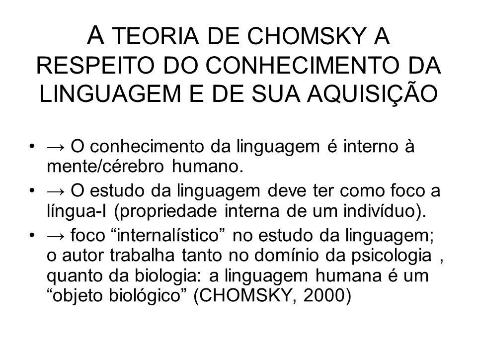 A TEORIA DE CHOMSKY A RESPEITO DO CONHECIMENTO DA LINGUAGEM E DE SUA AQUISIÇÃO O conhecimento da linguagem é interno à mente/cérebro humano. O estudo