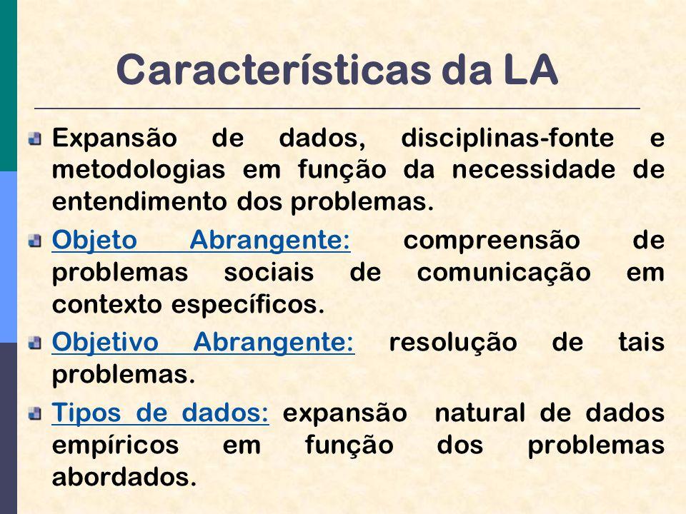 Características da LA Fontes: disciplinas que tratam de assuntos relevantes para a LA subsidiam a pesquisa sobre o uso e a aprendizagem de uma língua.
