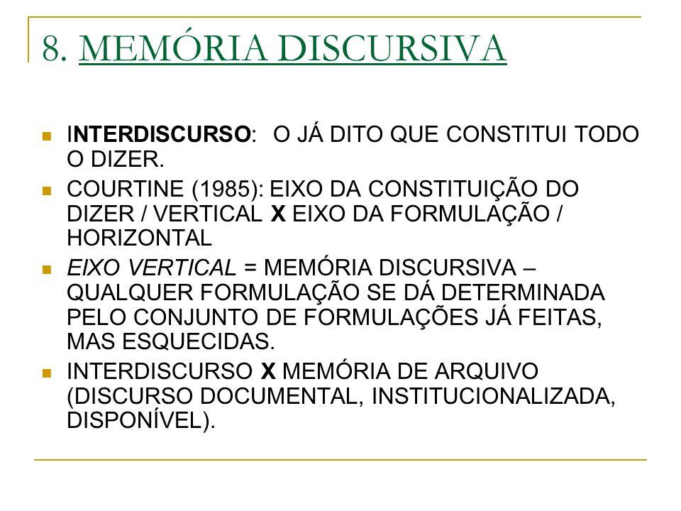 8. MEMÓRIA DISCURSIVA INTERDISCURSO: O JÁ DITO QUE CONSTITUI TODO O DIZER. COURTINE (1985): EIXO DA CONSTITUIÇÃO DO DIZER / VERTICAL X EIXO DA FORMULA