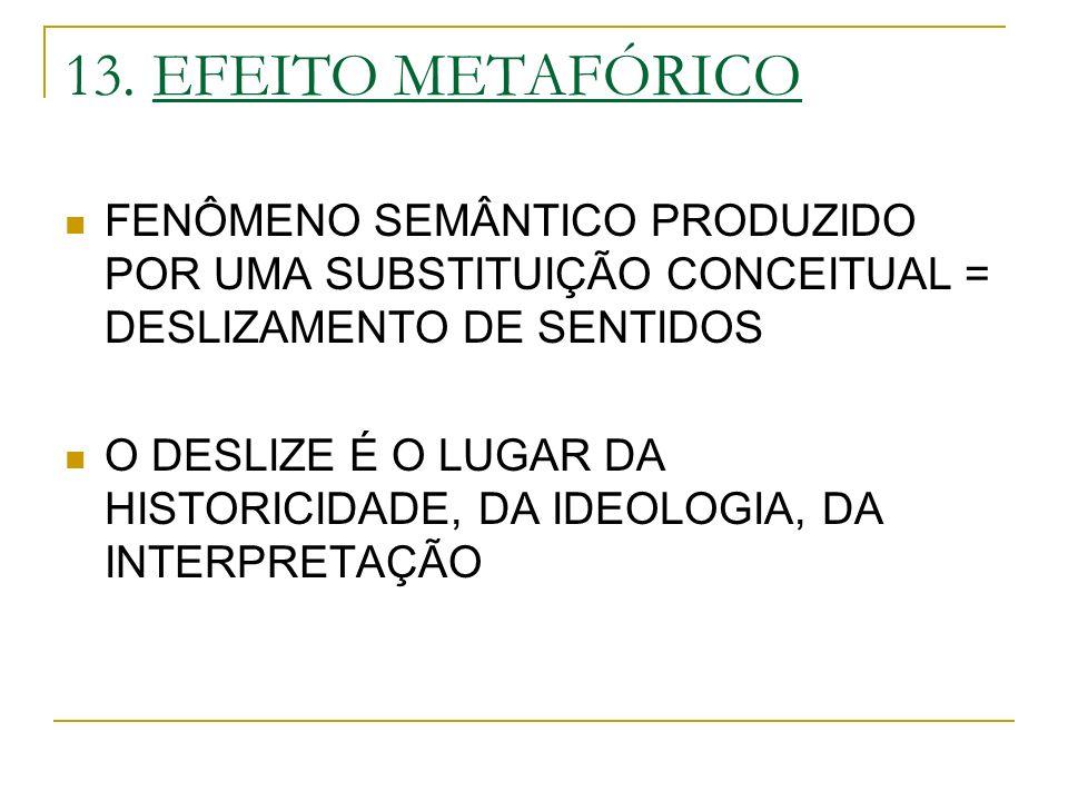 13. EFEITO METAFÓRICO FENÔMENO SEMÂNTICO PRODUZIDO POR UMA SUBSTITUIÇÃO CONCEITUAL = DESLIZAMENTO DE SENTIDOS O DESLIZE É O LUGAR DA HISTORICIDADE, DA