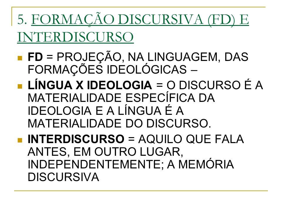 5. FORMAÇÃO DISCURSIVA (FD) E INTERDISCURSO FD = PROJEÇÃO, NA LINGUAGEM, DAS FORMAÇÕES IDEOLÓGICAS – LÍNGUA X IDEOLOGIA = O DISCURSO É A MATERIALIDADE