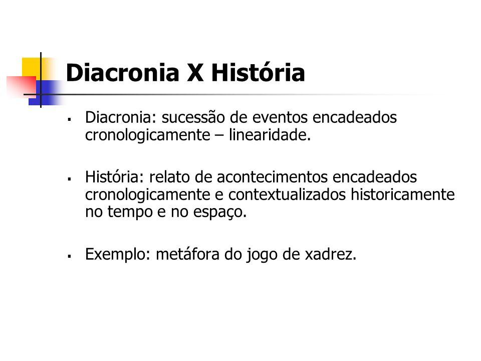 Diacronia X História Diacronia: sucessão de eventos encadeados cronologicamente – linearidade. História: relato de acontecimentos encadeados cronologi