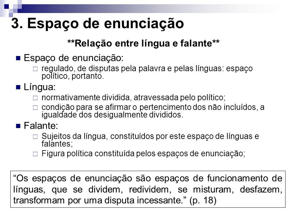 3. Espaço de enunciação **Relação entre língua e falante** Espaço de enunciação: regulado, de disputas pela palavra e pelas línguas: espaço político,