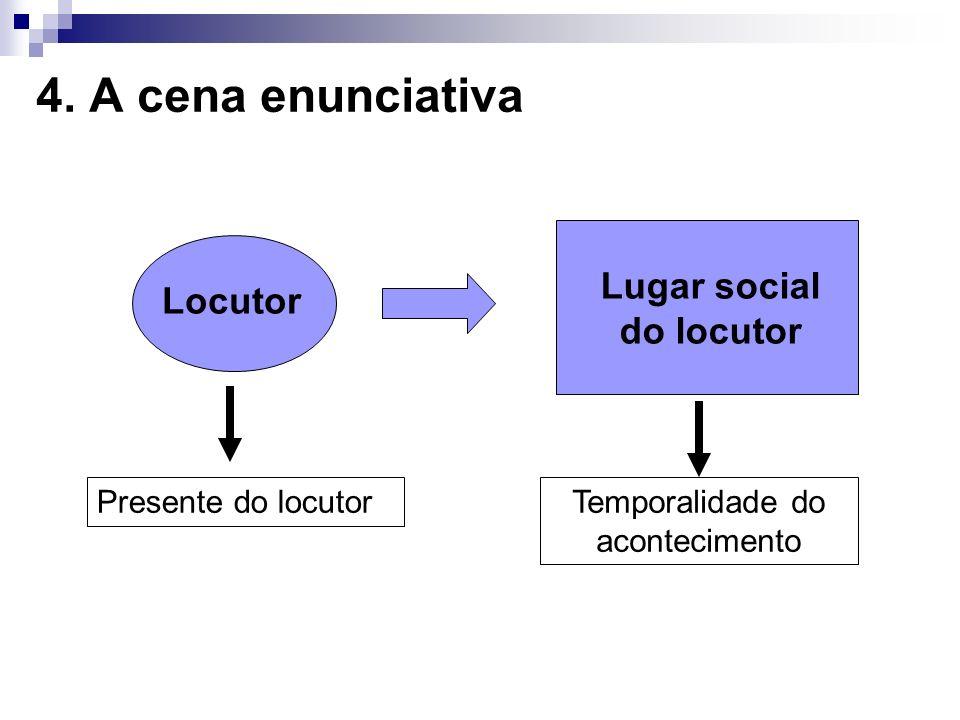 4. A cena enunciativa Locutor Lugar social do locutor Presente do locutorTemporalidade do acontecimento