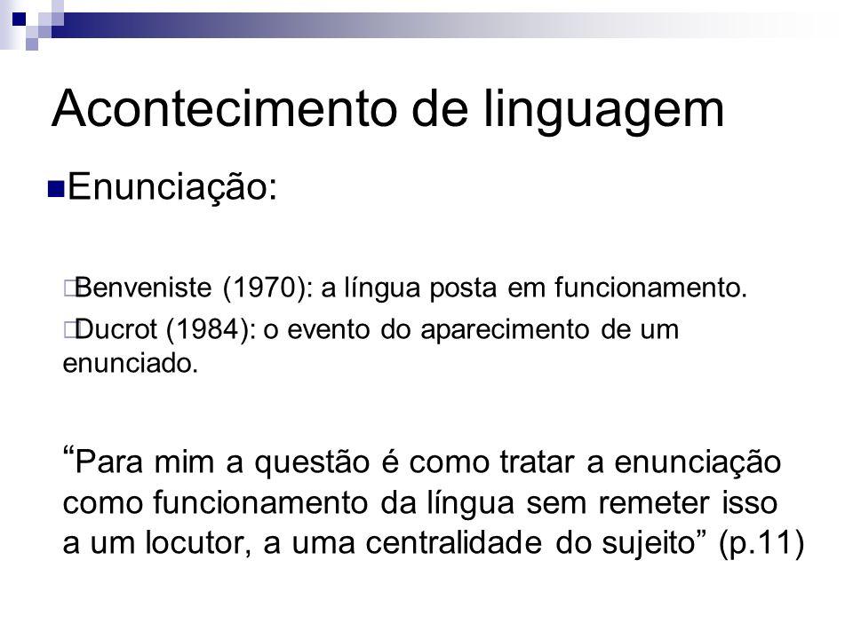 Acontecimento de linguagem Enunciação: Benveniste (1970): a língua posta em funcionamento. Ducrot (1984): o evento do aparecimento de um enunciado. Pa