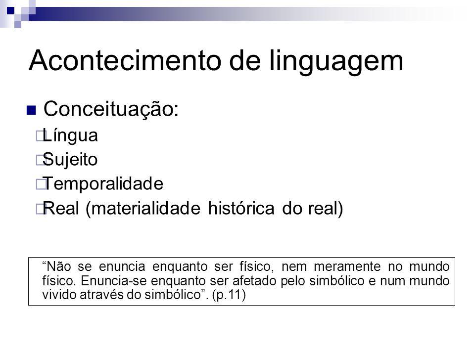 Acontecimento de linguagem Conceituação: Língua Sujeito Temporalidade Real (materialidade histórica do real) Não se enuncia enquanto ser físico, nem m