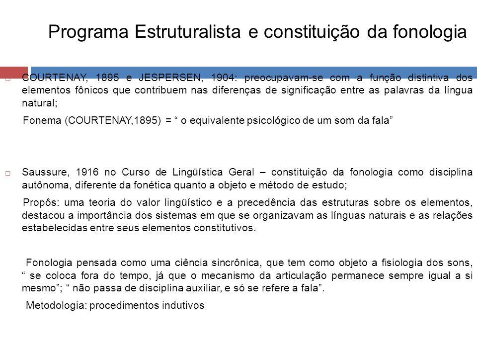 Programa Estruturalista e constituição da fonologia COURTENAY, 1895 e JESPERSEN, 1904: preocupavam-se com a função distintiva dos elementos fônicos qu