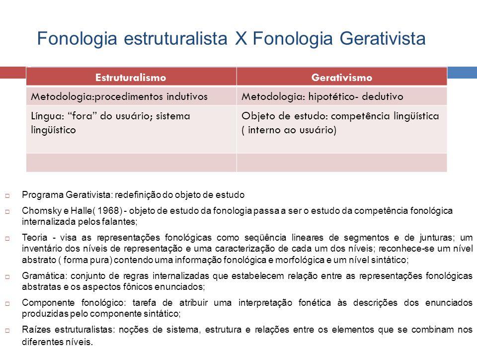 Fonologia estruturalista X Fonologia Gerativista Programa Gerativista: redefinição do objeto de estudo Chomsky e Halle( 1968) - objeto de estudo da fo