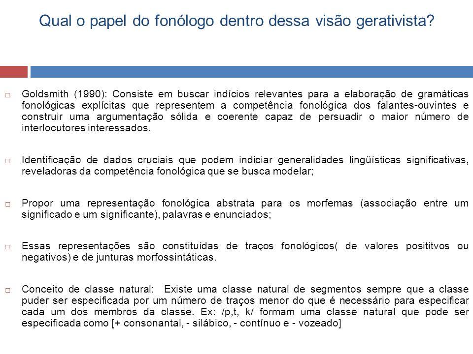 Qual o papel do fonólogo dentro dessa visão gerativista? Goldsmith (1990): Consiste em buscar indícios relevantes para a elaboração de gramáticas fono