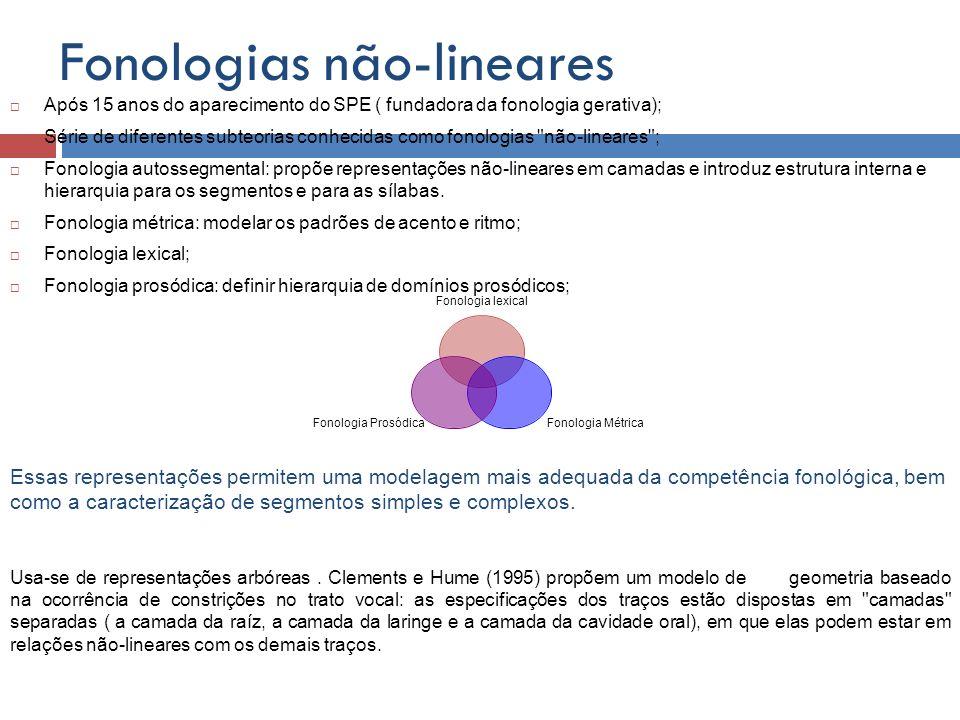 Fonologias não-lineares Após 15 anos do aparecimento do SPE ( fundadora da fonologia gerativa); Série de diferentes subteorias conhecidas como fonolog