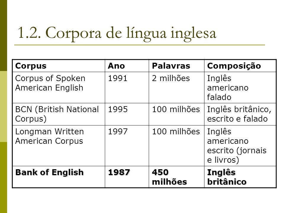 1.2. Corpora de língua inglesa CorpusAnoPalavrasComposição Corpus of Spoken American English 19912 milhõesInglês americano falado BCN (British Nationa