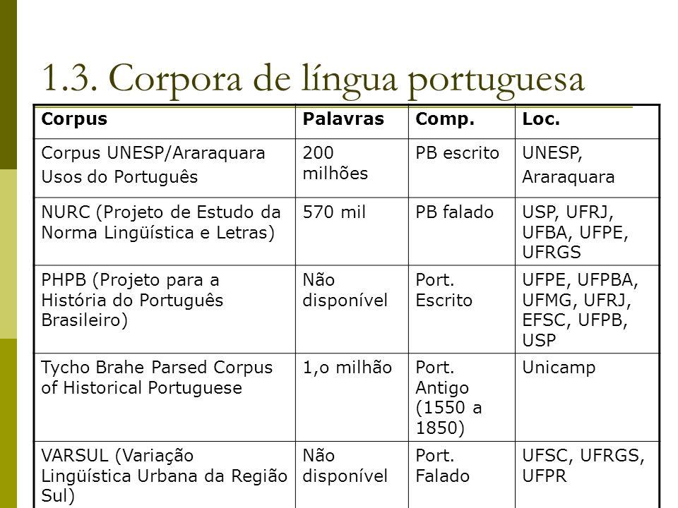 1.3. Corpora de língua portuguesa CorpusPalavrasComp.Loc. Corpus UNESP/Araraquara Usos do Português 200 milhões PB escritoUNESP, Araraquara NURC (Proj