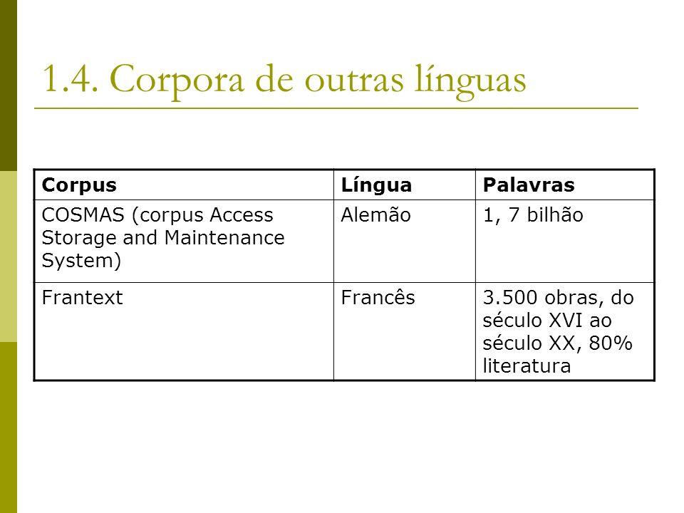 1.4. Corpora de outras línguas CorpusLínguaPalavras COSMAS (corpus Access Storage and Maintenance System) Alemão1, 7 bilhão FrantextFrancês3.500 obras
