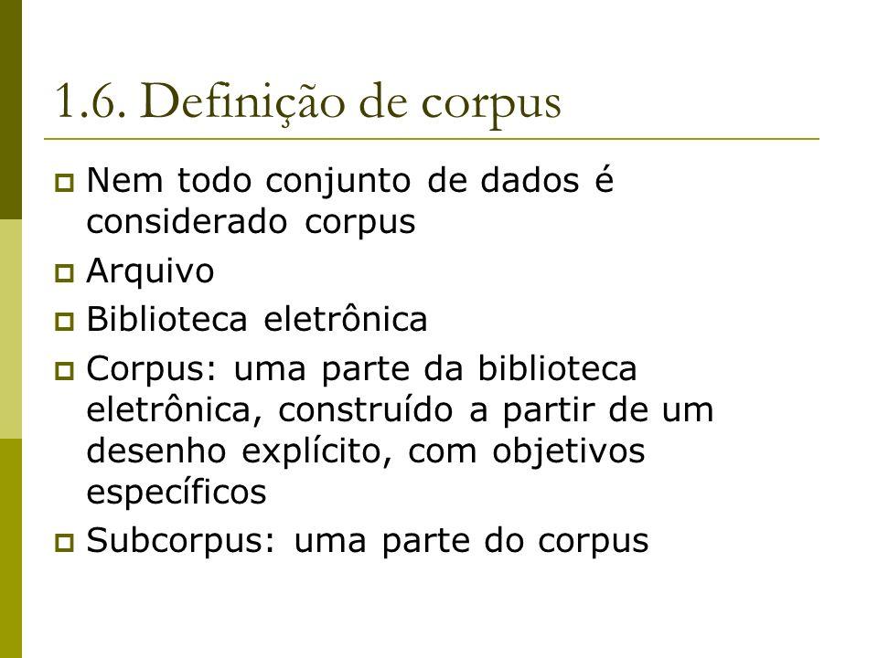 1.6. Definição de corpus Nem todo conjunto de dados é considerado corpus Arquivo Biblioteca eletrônica Corpus: uma parte da biblioteca eletrônica, con