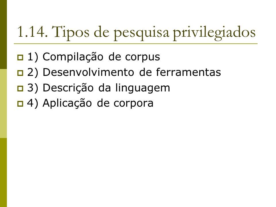 1.14. Tipos de pesquisa privilegiados 1) Compilação de corpus 2) Desenvolvimento de ferramentas 3) Descrição da linguagem 4) Aplicação de corpora