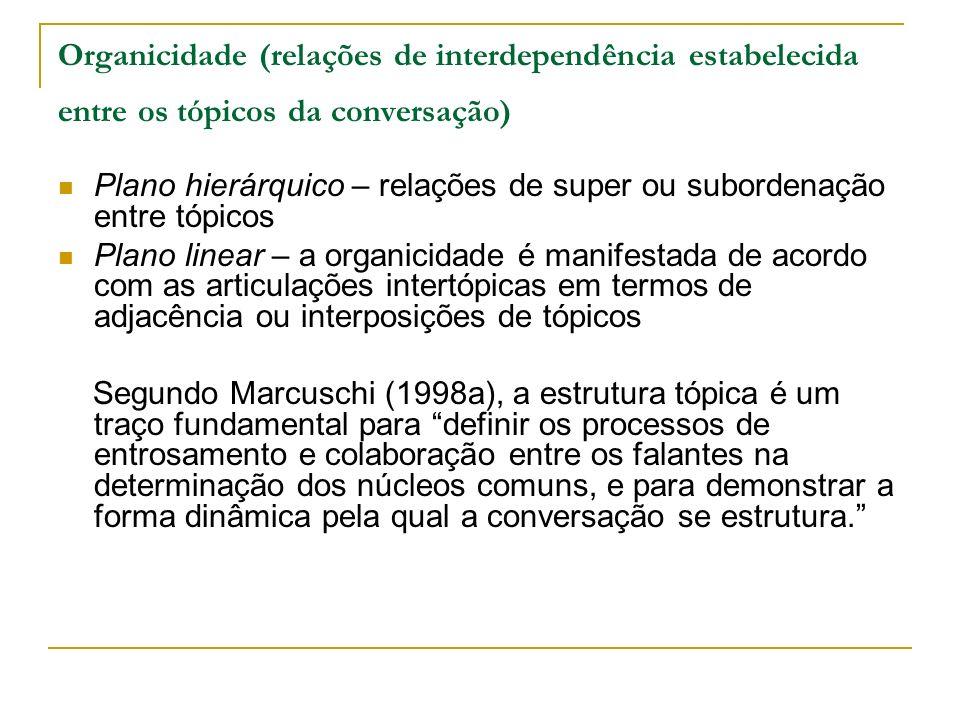 Organicidade (relações de interdependência estabelecida entre os tópicos da conversação) Plano hierárquico – relações de super ou subordenação entre t