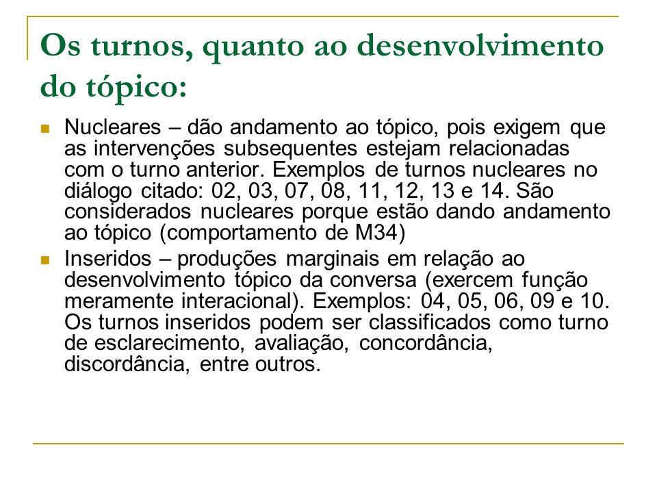 Os turnos, quanto ao desenvolvimento do tópico: Nucleares – dão andamento ao tópico, pois exigem que as intervenções subsequentes estejam relacionadas