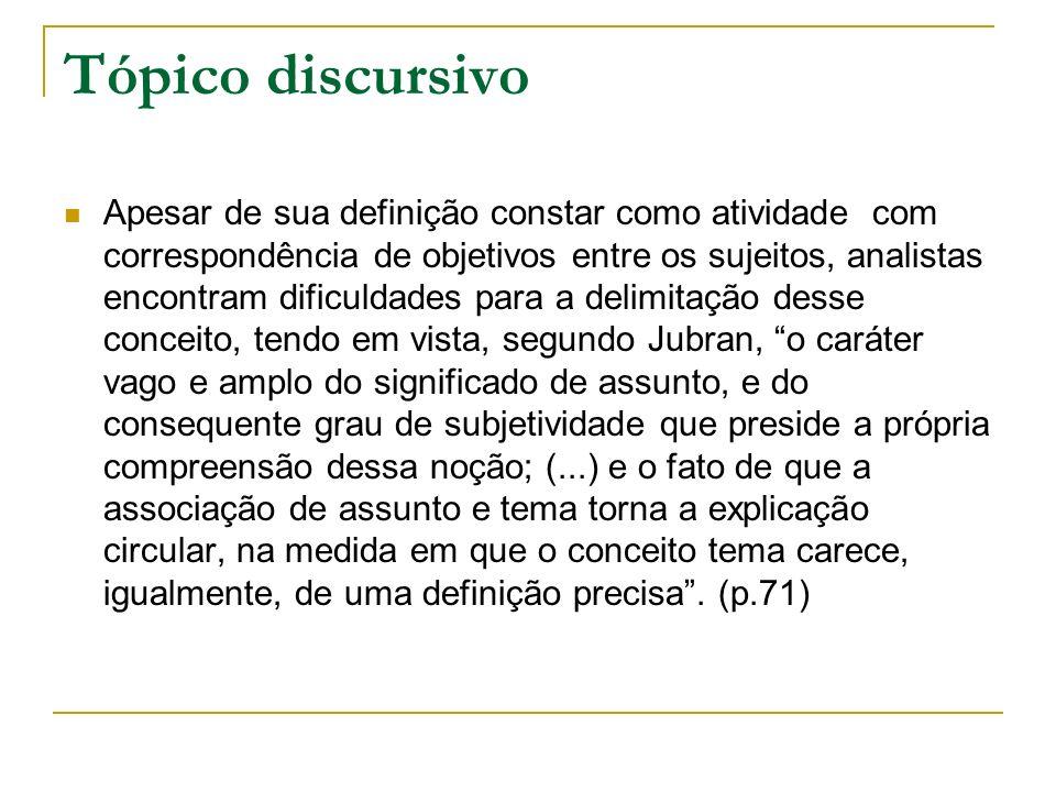 Noção de tópico discursivo Surge nas pesquisas do Grupo de Organização Textual- Interativa do PGPF.