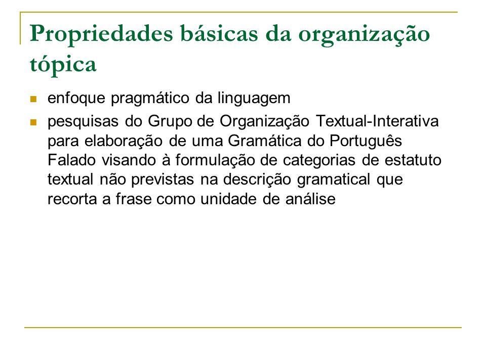 Propriedades básicas da organização tópica enfoque pragmático da linguagem pesquisas do Grupo de Organização Textual-Interativa para elaboração de uma