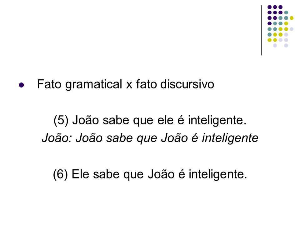 Fato gramatical x fato discursivo (5) João sabe que ele é inteligente.