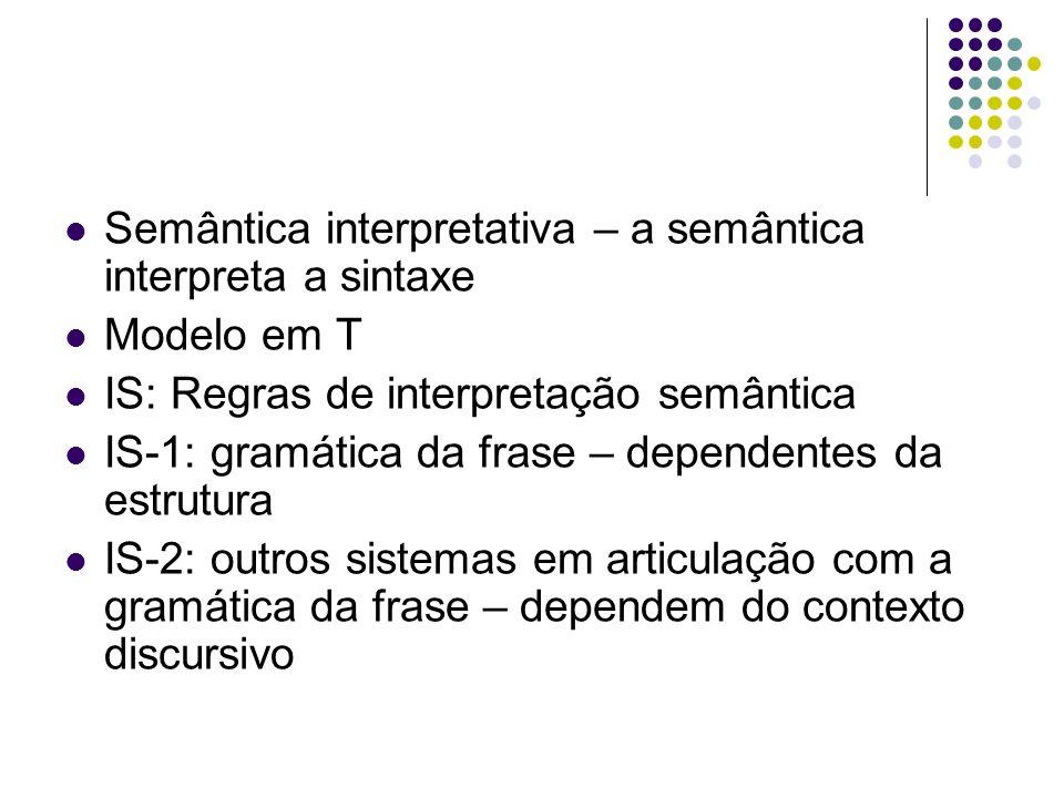 Semântica interpretativa – a semântica interpreta a sintaxe Modelo em T IS: Regras de interpretação semântica IS-1: gramática da frase – dependentes da estrutura IS-2: outros sistemas em articulação com a gramática da frase – dependem do contexto discursivo