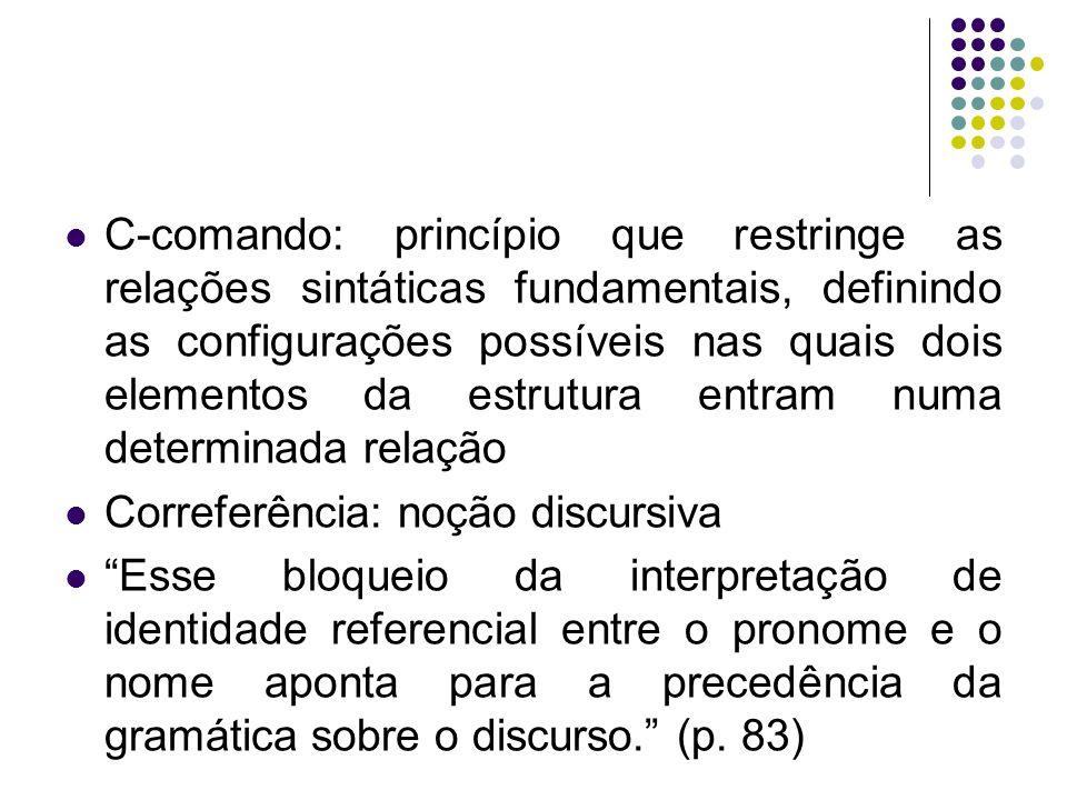 C-comando: princípio que restringe as relações sintáticas fundamentais, definindo as configurações possíveis nas quais dois elementos da estrutura entram numa determinada relação Correferência: noção discursiva Esse bloqueio da interpretação de identidade referencial entre o pronome e o nome aponta para a precedência da gramática sobre o discurso.