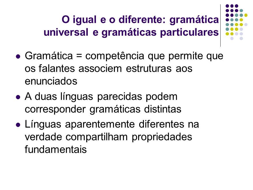 O igual e o diferente: gramática universal e gramáticas particulares Gramática = competência que permite que os falantes associem estruturas aos enunciados A duas línguas parecidas podem corresponder gramáticas distintas Línguas aparentemente diferentes na verdade compartilham propriedades fundamentais
