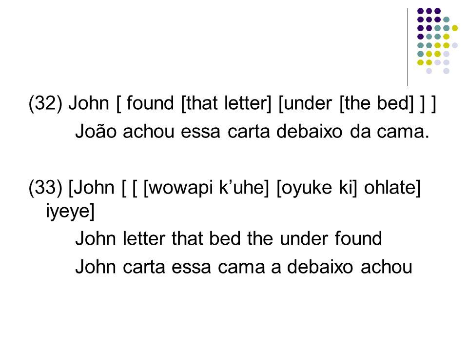 (32) John [ found [that letter] [under [the bed] ] ] João achou essa carta debaixo da cama.