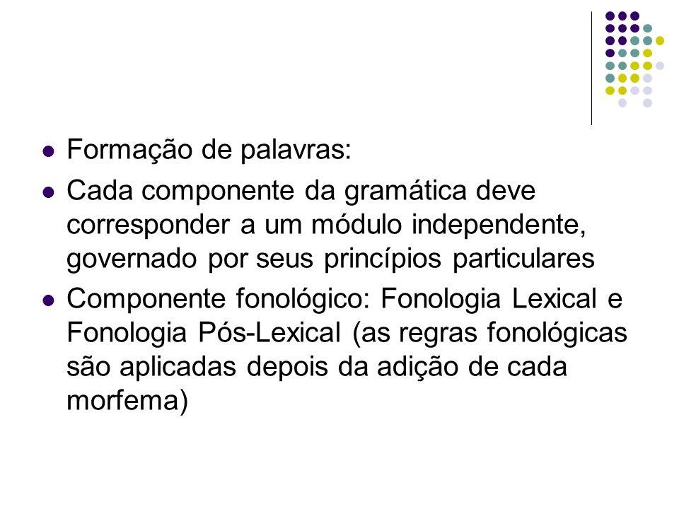 Formação de palavras: Cada componente da gramática deve corresponder a um módulo independente, governado por seus princípios particulares Componente fonológico: Fonologia Lexical e Fonologia Pós-Lexical (as regras fonológicas são aplicadas depois da adição de cada morfema)