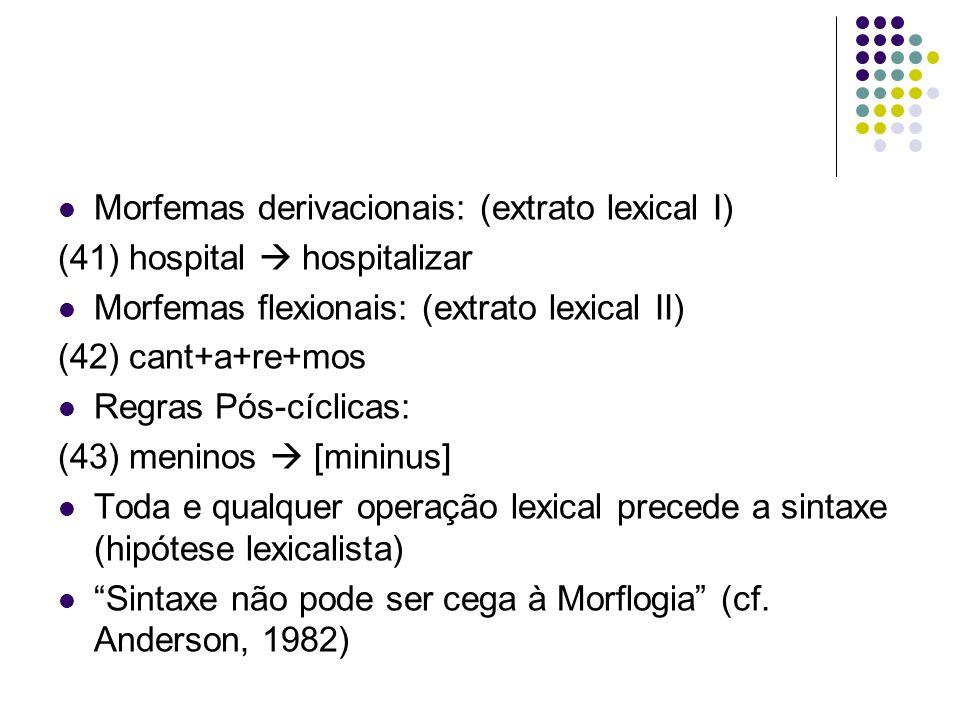 Morfemas derivacionais: (extrato lexical I) (41) hospital hospitalizar Morfemas flexionais: (extrato lexical II) (42) cant+a+re+mos Regras Pós-cíclicas: (43) meninos [mininus] Toda e qualquer operação lexical precede a sintaxe (hipótese lexicalista) Sintaxe não pode ser cega à Morflogia (cf.